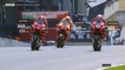 Petrucci wins 2019 Italian MotoGP
