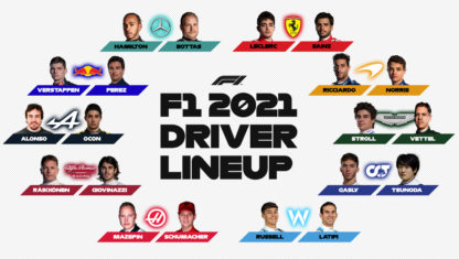 Full 2021 Formula One grid confirmed